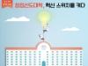 창업선도대학 육성사업...역량 및 성과로 재편