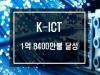 K-ICT,1억 8400만불 달성