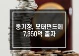 중기청장, 모태펀드에 7,350억원 출자