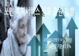 고령사회 초근접! 노인 복지서비스 상표출원 활발